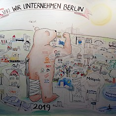 Graphic Recording PKM Sommerfest