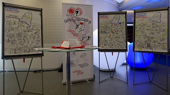 Graphic Recording Zukunftskongress